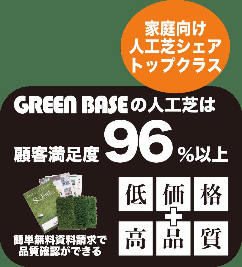 GREENBASEの人工芝は顧客満足ど96%以上、家庭向け人工芝シェアトップクラス